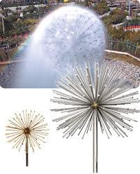 sphere nozzle